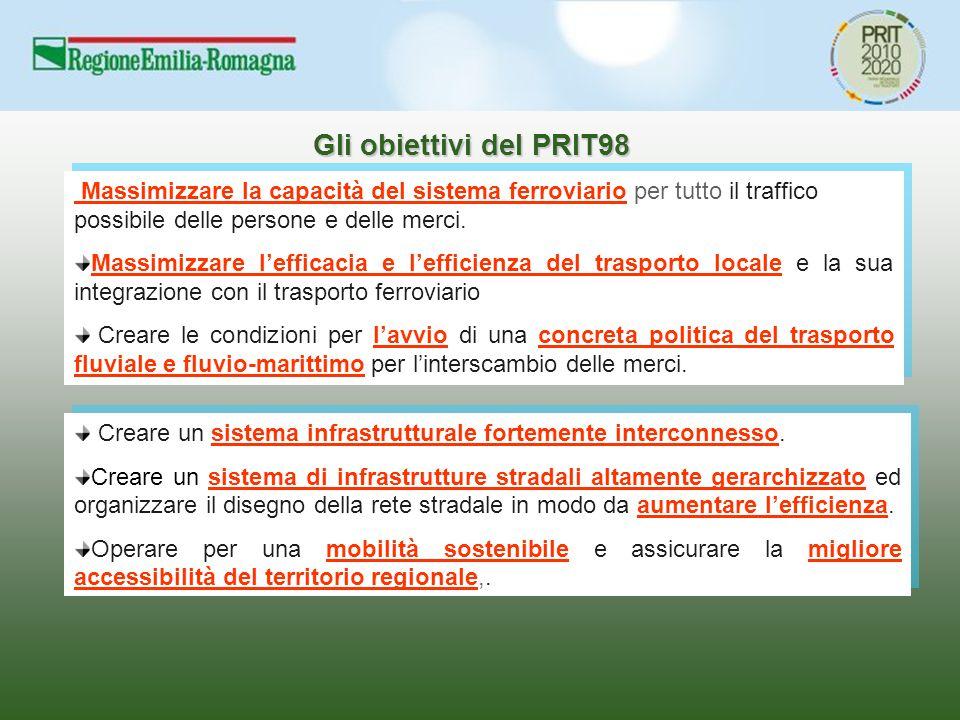 Gli obiettivi del PRIT98 Massimizzare la capacità del sistema ferroviario per tutto il traffico possibile delle persone e delle merci.