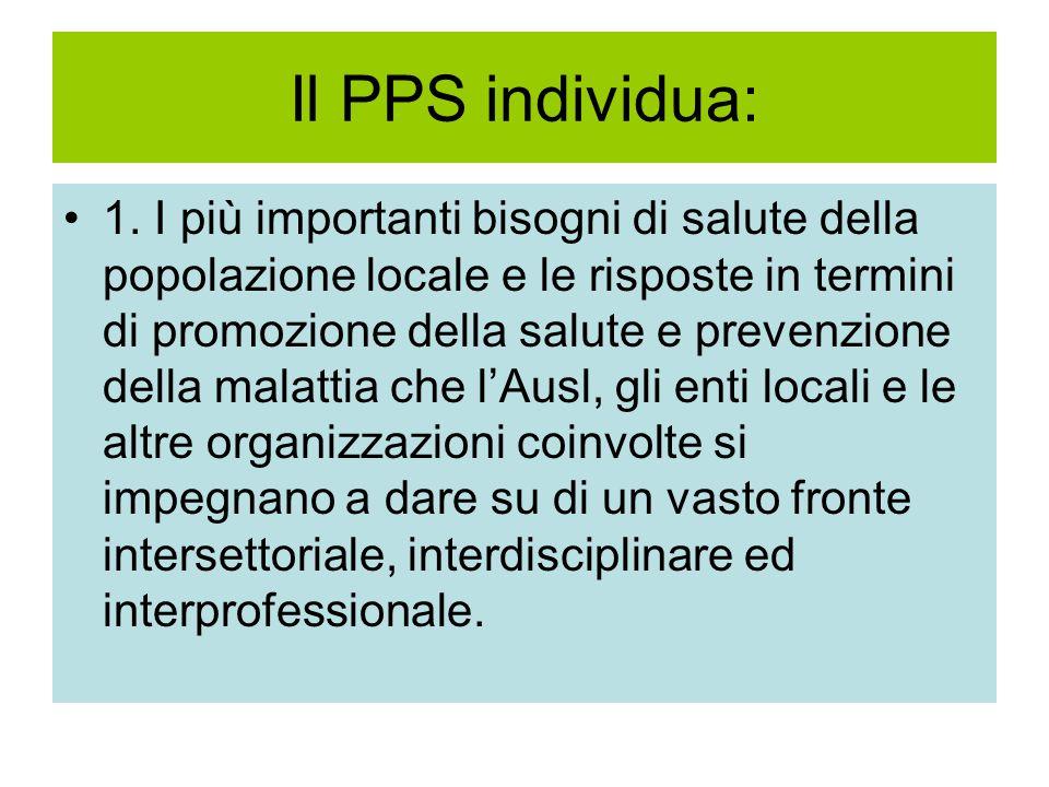 Il PPS individua: 1.