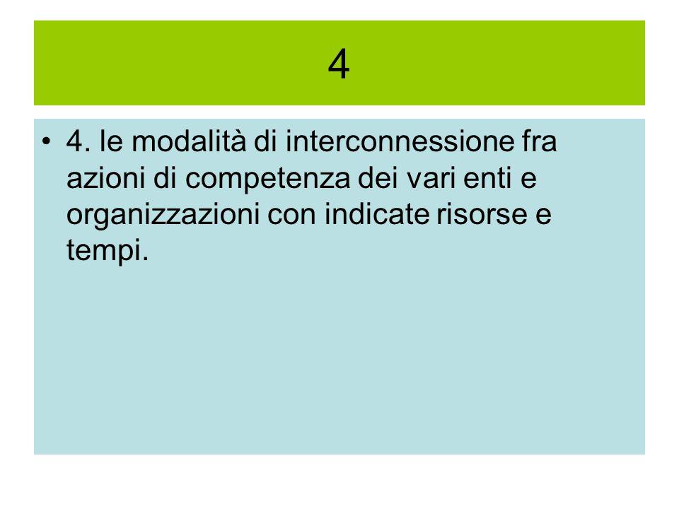 4 4. le modalità di interconnessione fra azioni di competenza dei vari enti e organizzazioni con indicate risorse e tempi.