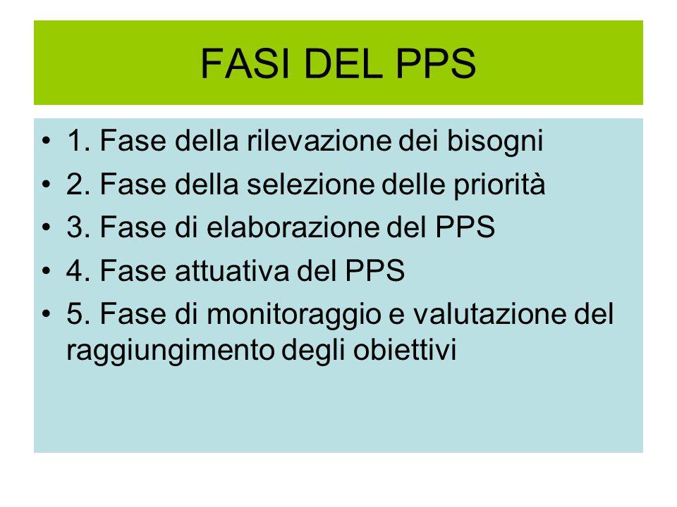 FASI DEL PPS 1. Fase della rilevazione dei bisogni 2.