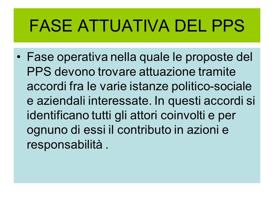 FASE ATTUATIVA DEL PPS Fase operativa nella quale le proposte del PPS devono trovare attuazione tramite accordi fra le varie istanze politico-sociale e aziendali interessate.