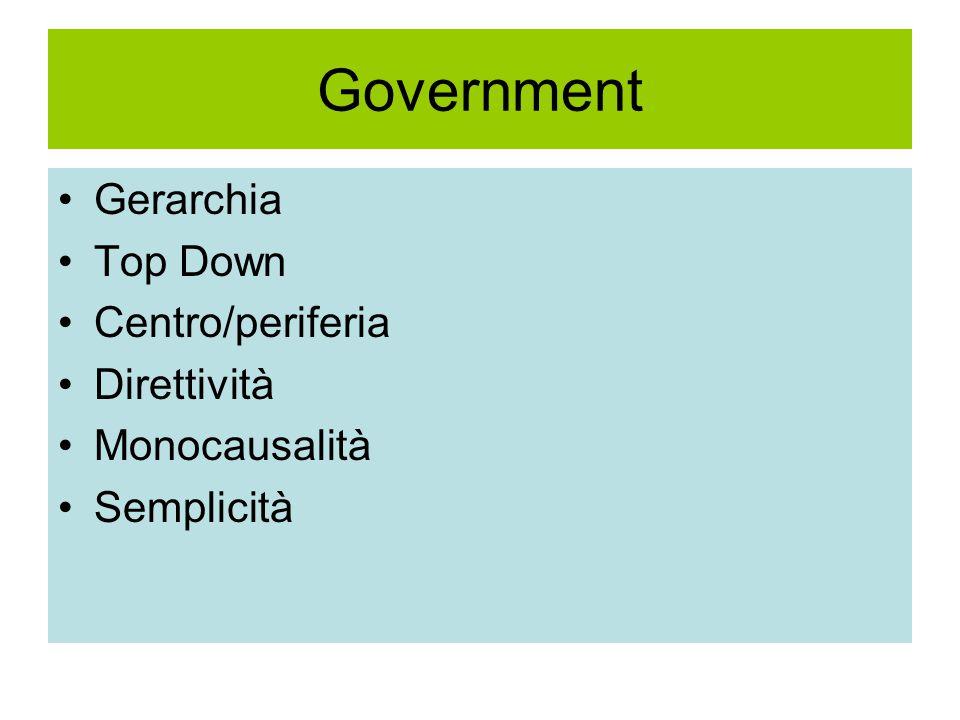 Government Gerarchia Top Down Centro/periferia Direttività Monocausalità Semplicità