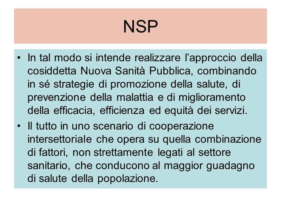 NSP In tal modo si intende realizzare l'approccio della cosiddetta Nuova Sanità Pubblica, combinando in sé strategie di promozione della salute, di prevenzione della malattia e di miglioramento della efficacia, efficienza ed equità dei servizi.