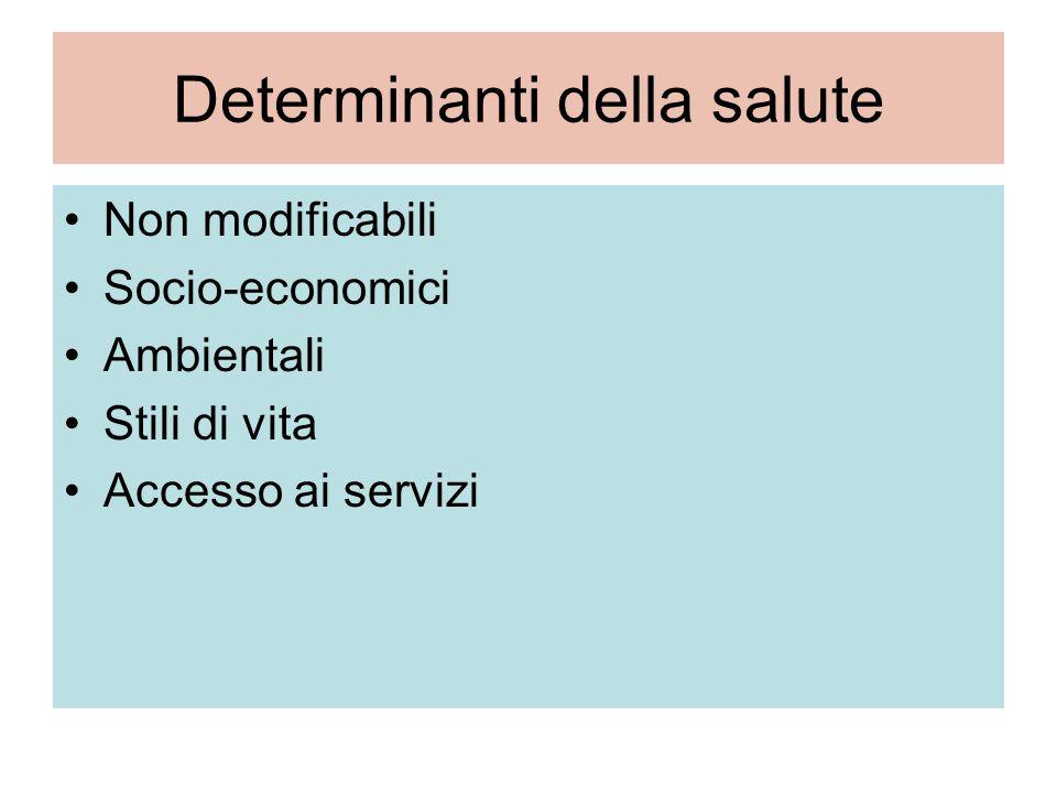 Determinanti della salute Non modificabili Socio-economici Ambientali Stili di vita Accesso ai servizi