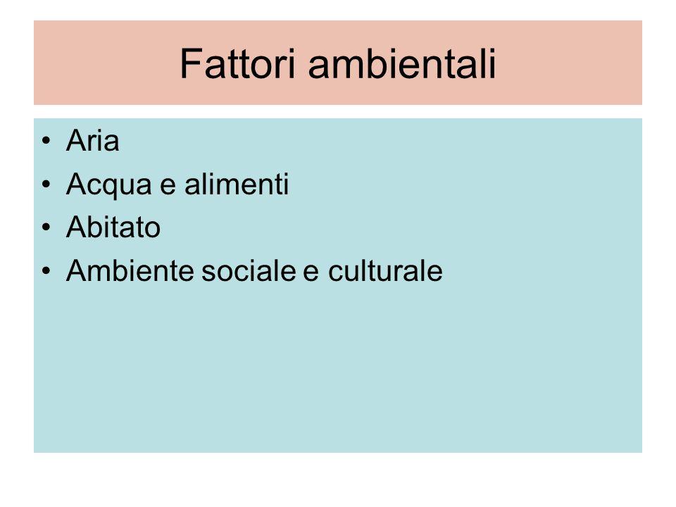 Fattori ambientali Aria Acqua e alimenti Abitato Ambiente sociale e culturale