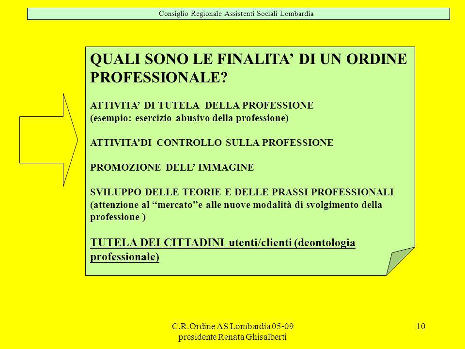 C.R.Ordine AS Lombardia 05-09 presidente Renata Ghisalberti 10 QUALI SONO LE FINALITA' DI UN ORDINE PROFESSIONALE.