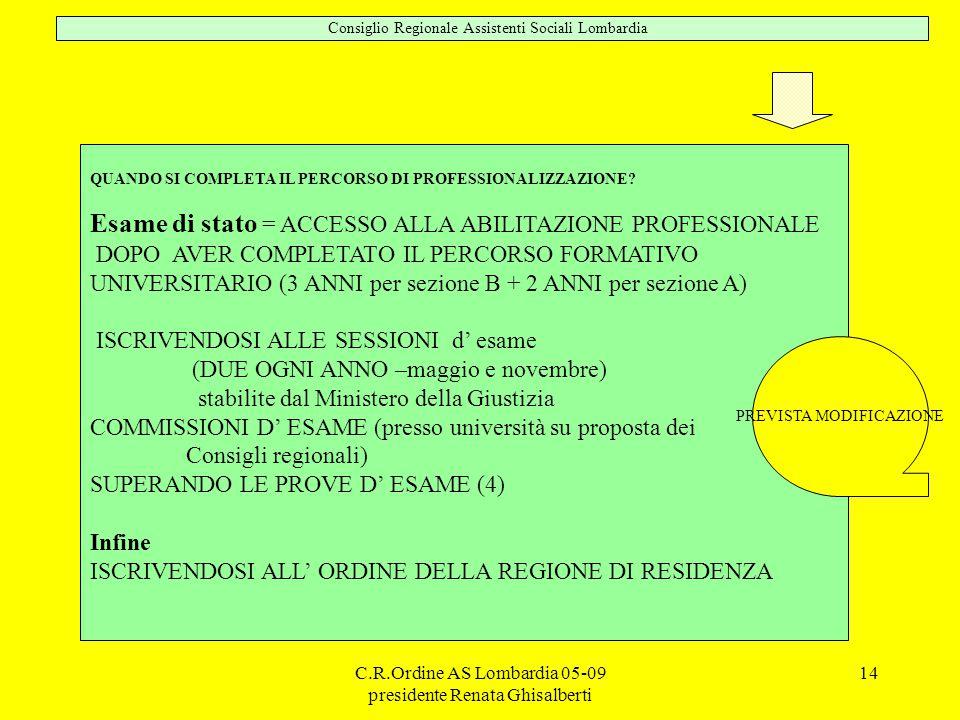 C.R.Ordine AS Lombardia 05-09 presidente Renata Ghisalberti 14 Consiglio Regionale Assistenti Sociali Lombardia - Proposta organizzativa mandato 2005-2009 QUANDO SI COMPLETA IL PERCORSO DI PROFESSIONALIZZAZIONE.