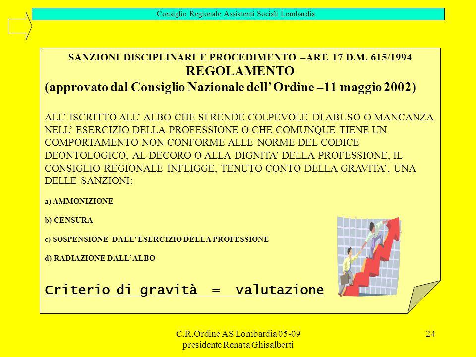 C.R.Ordine AS Lombardia 05-09 presidente Renata Ghisalberti 24 SANZIONI DISCIPLINARI E PROCEDIMENTO –ART.