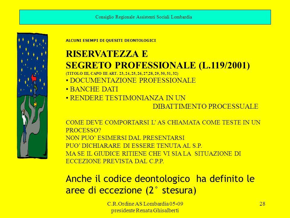 C.R.Ordine AS Lombardia 05-09 presidente Renata Ghisalberti 28 Consiglio Regionale Assistenti Sociali Lombardia ALCUNI ESEMPI DI QUESITI DEONTOLOGICI RISERVATEZZA E SEGRETO PROFESSIONALE (L.119/2001) (TITOLO III, CAPO III ART.