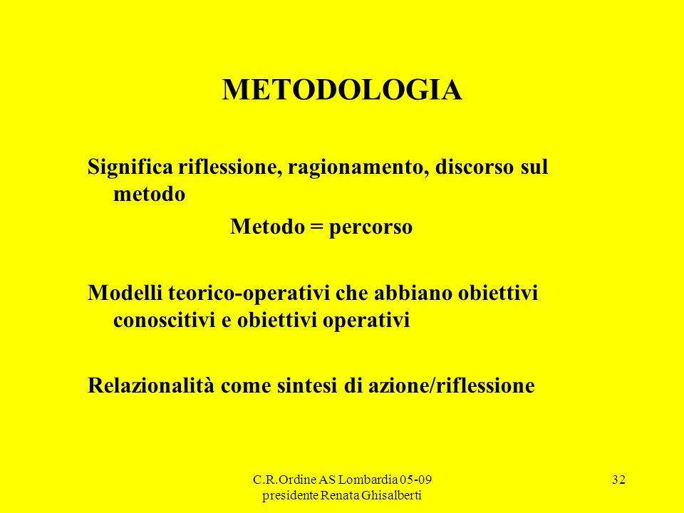 C.R.Ordine AS Lombardia 05-09 presidente Renata Ghisalberti 32 METODOLOGIA Significa riflessione, ragionamento, discorso sul metodo Metodo = percorso Modelli teorico-operativi che abbiano obiettivi conoscitivi e obiettivi operativi Relazionalità come sintesi di azione/riflessione
