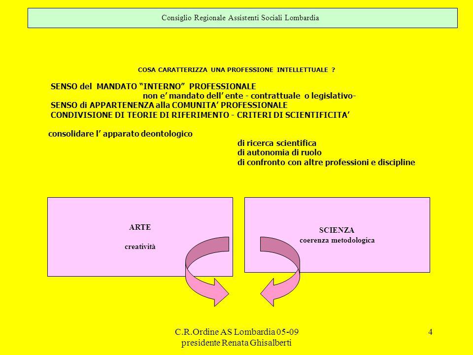 C.R.Ordine AS Lombardia 05-09 presidente Renata Ghisalberti 4 COSA CARATTERIZZA UNA PROFESSIONE INTELLETTUALE .