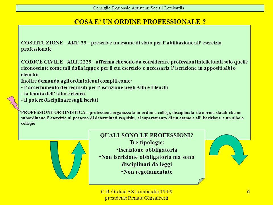 C.R.Ordine AS Lombardia 05-09 presidente Renata Ghisalberti 6 COSTITUZIONE – ART.