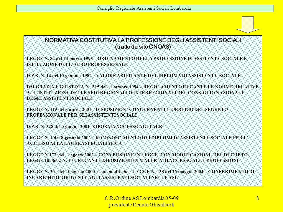 C.R.Ordine AS Lombardia 05-09 presidente Renata Ghisalberti 8 Consiglio Regionale Assistenti Sociali Lombardia - Proposta organizzativa mandato 2005-2009 NORMATIVA COSTITUTIVA LA PROFESSIONE DEGLI ASSISTENTI SOCIALI (tratto da sito CNOAS) LEGGE N.