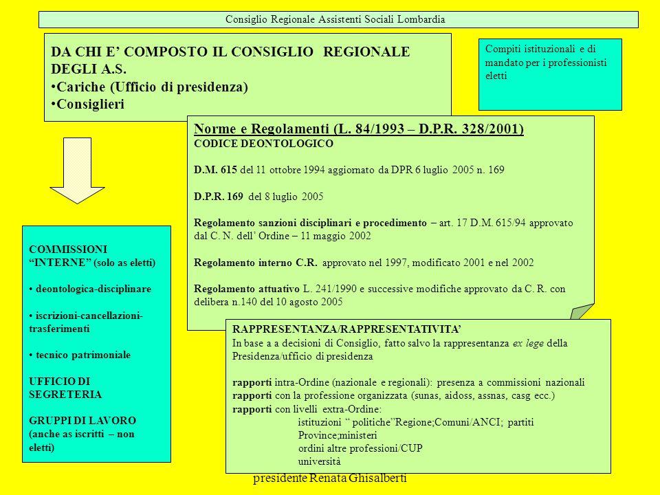 C.R.Ordine AS Lombardia 05-09 presidente Renata Ghisalberti 9 DA CHI E' COMPOSTO IL CONSIGLIO REGIONALE DEGLI A.S.