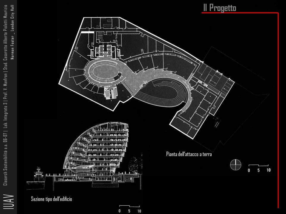 Il Progetto Pianta dell'attacco a terra Sezione tipo dell'edificio
