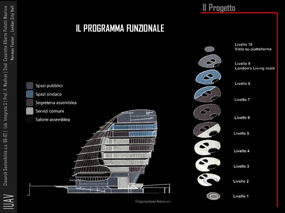 IL PROGRAMMA FUNZIONALE Il Progetto