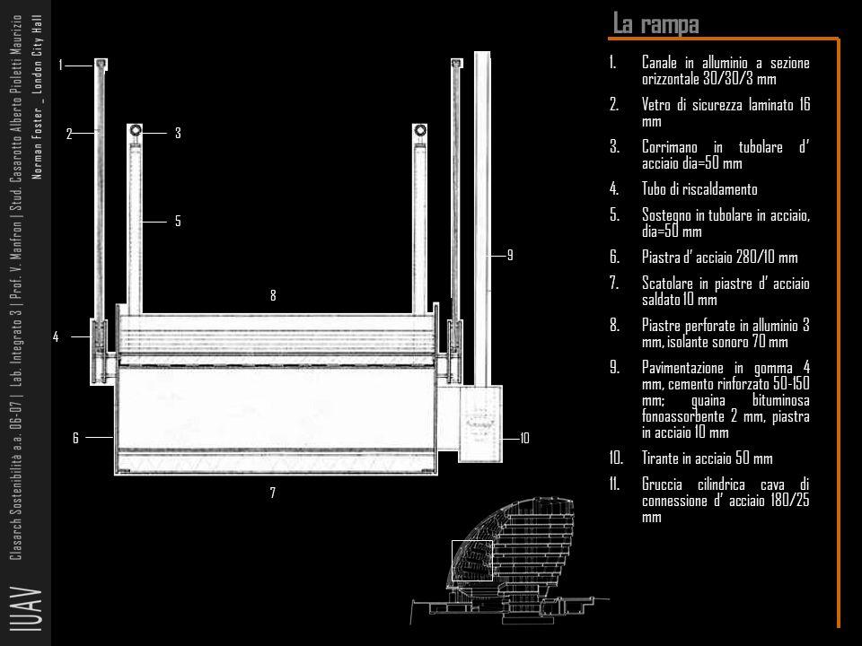 1.Canale in alluminio a sezione orizzontale 30/30/3 mm 2.Vetro di sicurezza laminato 16 mm 3.Corrimano in tubolare d' acciaio dia=50 mm 4.Tubo di risc