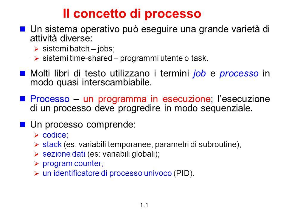 1.1 Il concetto di processo Un sistema operativo può eseguire una grande varietà di attività diverse:  sistemi batch – jobs;  sistemi time-shared – programmi utente o task.