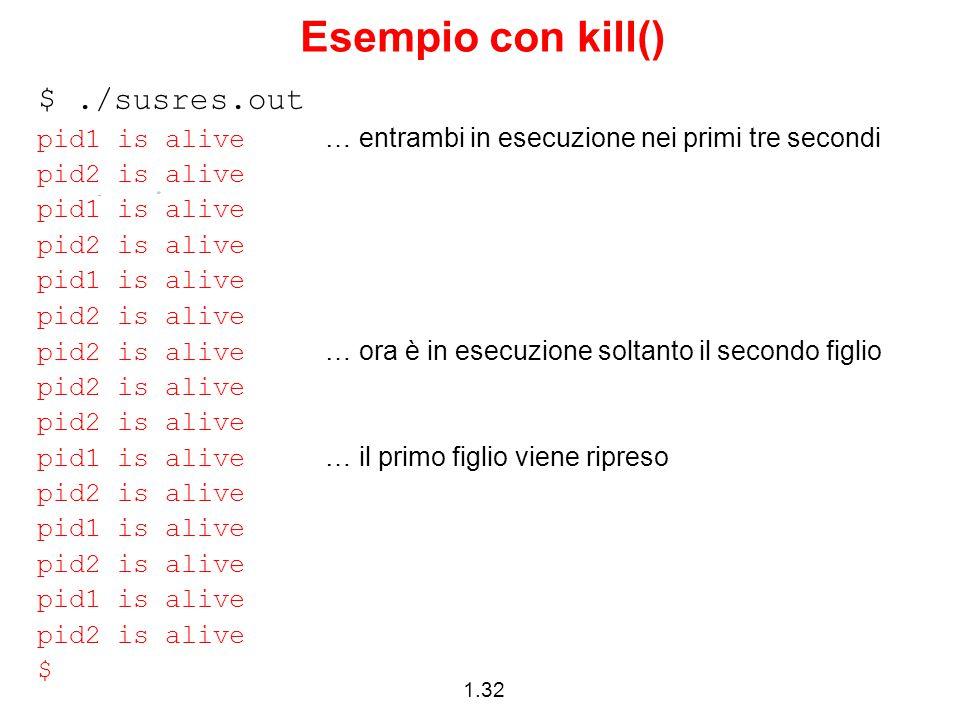 1.32 Esempio con kill() $./susres.out pid1 is alive … entrambi in esecuzione nei primi tre secondi pid2 is alive pid1 is alive pid2 is alive pid1 is alive pid2 is alive pid2 is alive … ora è in esecuzione soltanto il secondo figlio pid2 is alive pid1 is alive … il primo figlio viene ripreso pid2 is alive pid1 is alive pid2 is alive pid1 is alive pid2 is alive $