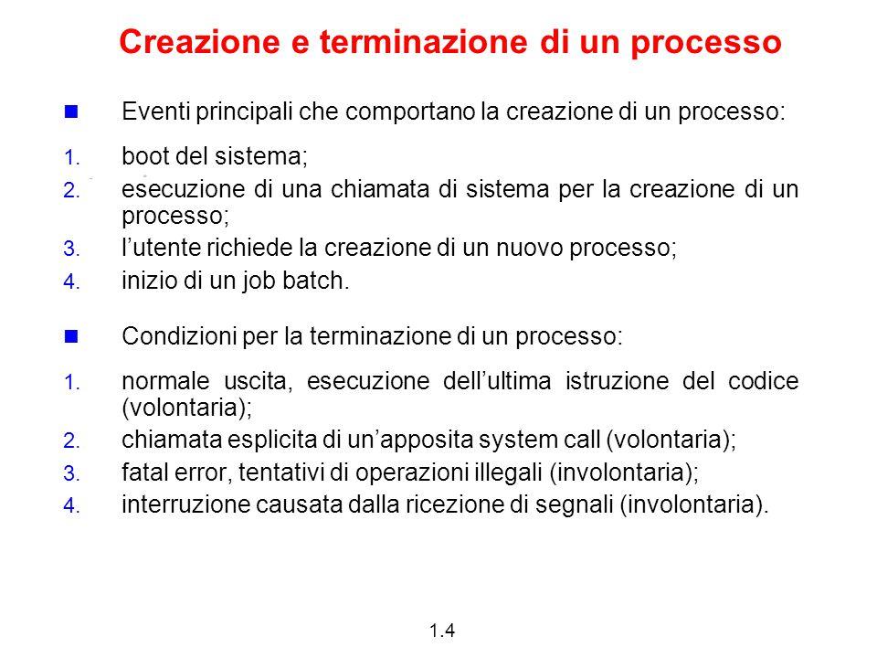 1.4 Creazione e terminazione di un processo Eventi principali che comportano la creazione di un processo: 1.