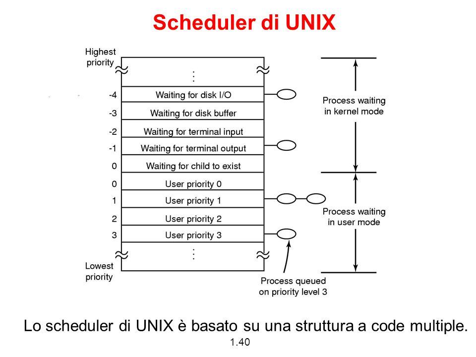 1.40 Scheduler di UNIX Lo scheduler di UNIX è basato su una struttura a code multiple.