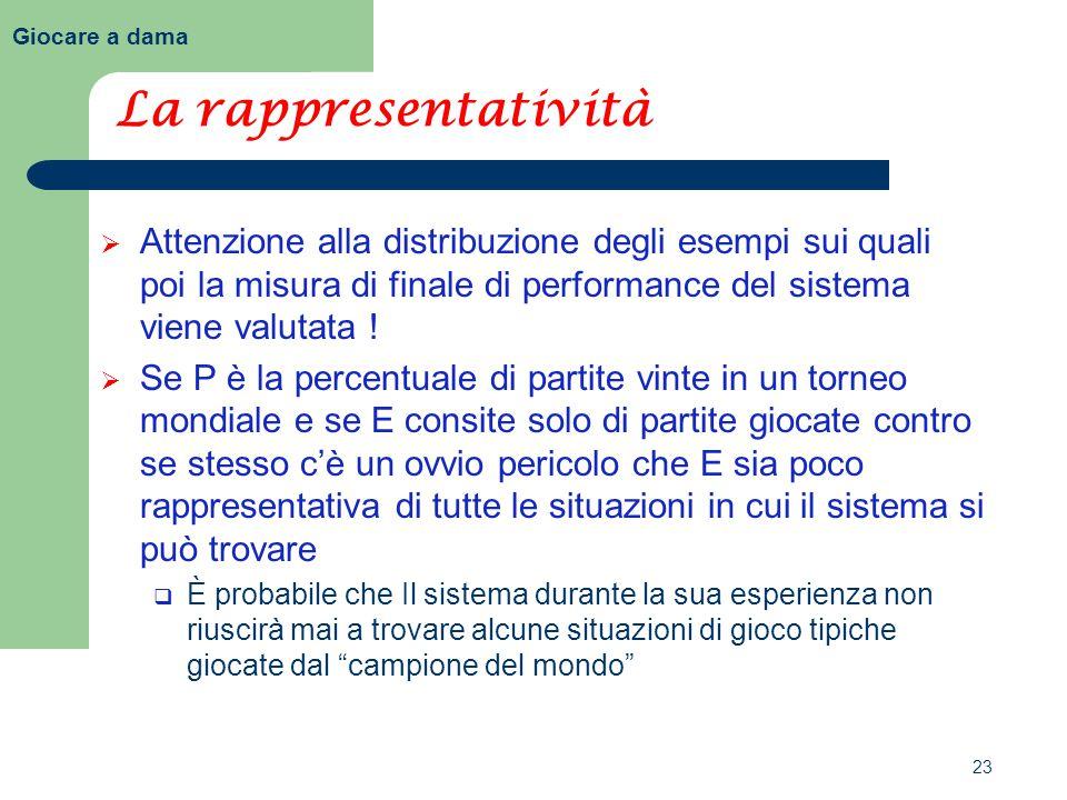 23 Giocare a dama La rappresentatività  Attenzione alla distribuzione degli esempi sui quali poi la misura di finale di performance del sistema viene valutata .