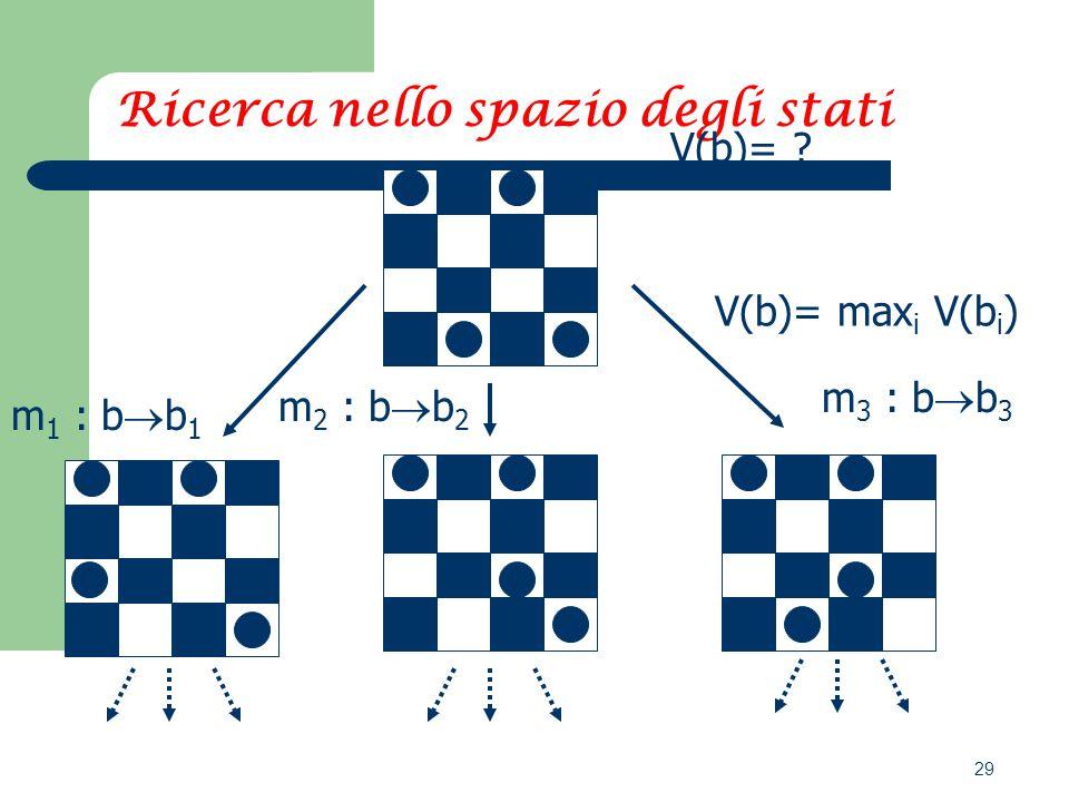 29 Ricerca nello spazio degli stati V(b)= .