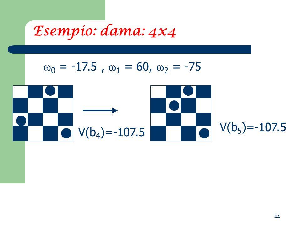 44 Esempio: dama: 4x4 V(b 5 )=-107.5 V(b 4 )=-107.5  0 = -17.5,  1 = 60,  2 = -75