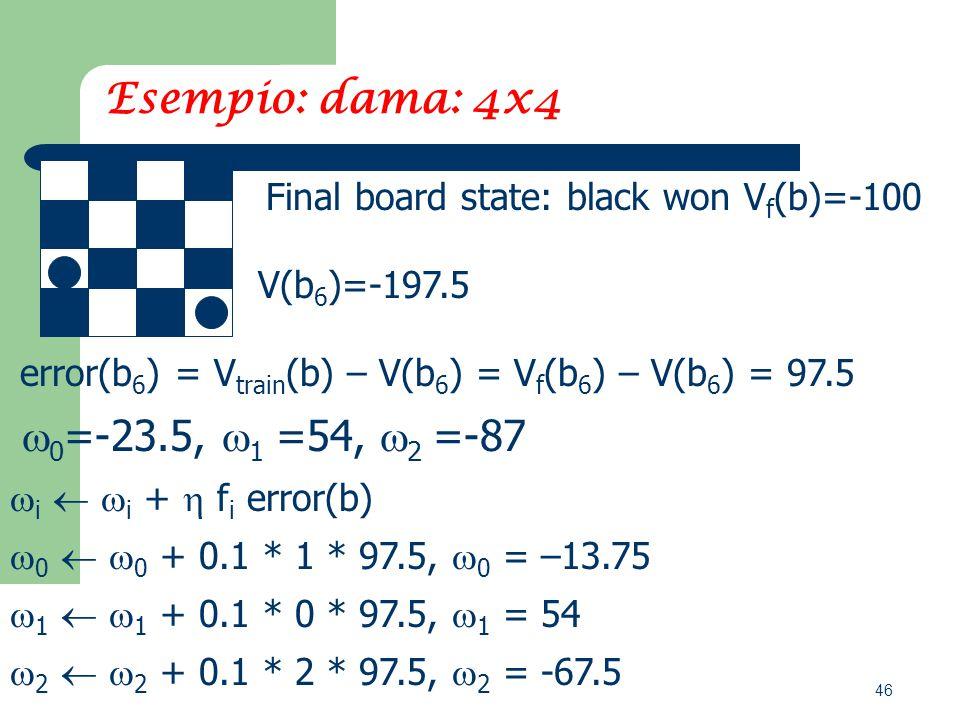 46 Esempio: dama: 4x4 V(b 6 )=-197.5 error(b 6 ) = V train (b) – V(b 6 ) = V f (b 6 ) – V(b 6 ) = 97.5  0 =-23.5,  1 =54,  2 =-87  i   i +  f i error(b)  0   0 + 0.1 * 1 * 97.5,  0 = –13.75  1   1 + 0.1 * 0 * 97.5,  1 = 54  2   2 + 0.1 * 2 * 97.5,  2 = -67.5 Final board state: black won V f (b)=-100