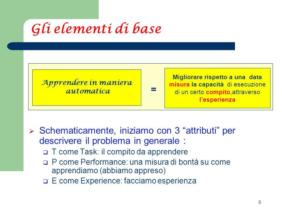 8 Apprendere in maniera automatica = Migliorare rispetto a una data misura la capacità di esecuzione di un certo compito,attraverso l'esperienza Gli elementi di base  Schematicamente, iniziamo con 3 attributi per descrivere il problema in generale :  T come Task: il compito da apprendere  P come Performance: una misura di bontà su come apprendiamo (abbiamo appreso)  E come Experience: facciamo esperienza