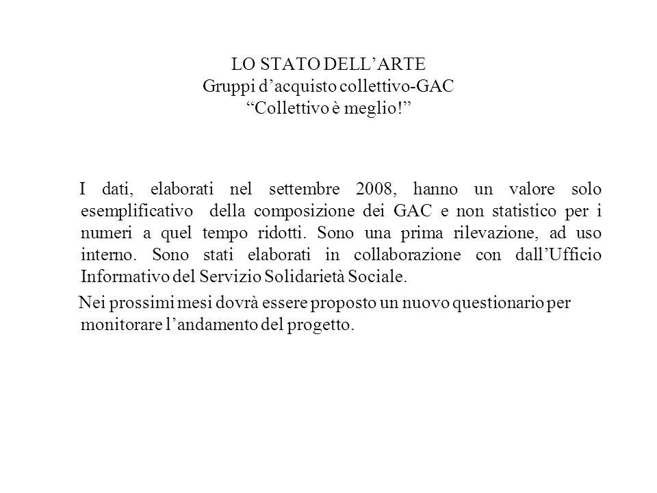 LO STATO DELL'ARTE Gruppi d'acquisto collettivo-GAC Collettivo è meglio! I dati, elaborati nel settembre 2008, hanno un valore solo esemplificativo della composizione dei GAC e non statistico per i numeri a quel tempo ridotti.