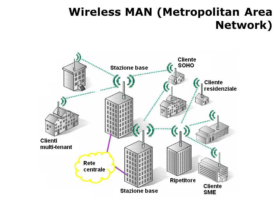 Introduzione (1) L'obiettivo è fornire l'accesso Internet a utenti domestici e aziendali, senza fili Le stazioni base (BS, Base Stations) possono gestire centinaia di subscriber station (SS) Il controllo di accesso evita le collisioni Supporta – Sistemi vocali residenziali – Voce su IP – TCP/IP – Applicazioni con requisiti QoS diversi