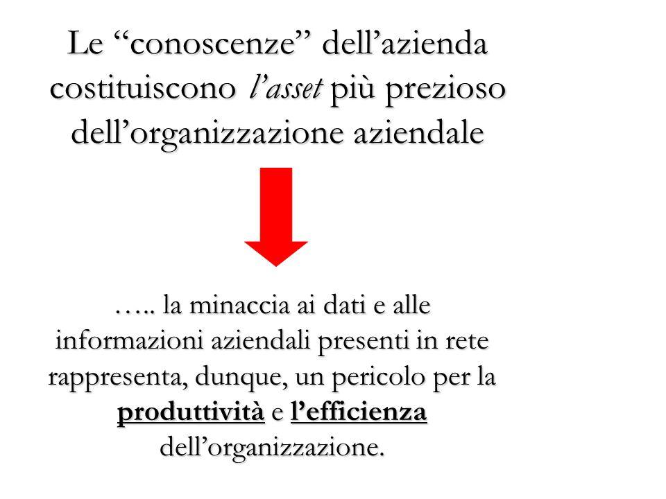 """Le """"conoscenze"""" dell'azienda costituiscono l'asset più prezioso dell'organizzazione aziendale ….. la minaccia ai dati e alle informazioni aziendali pr"""
