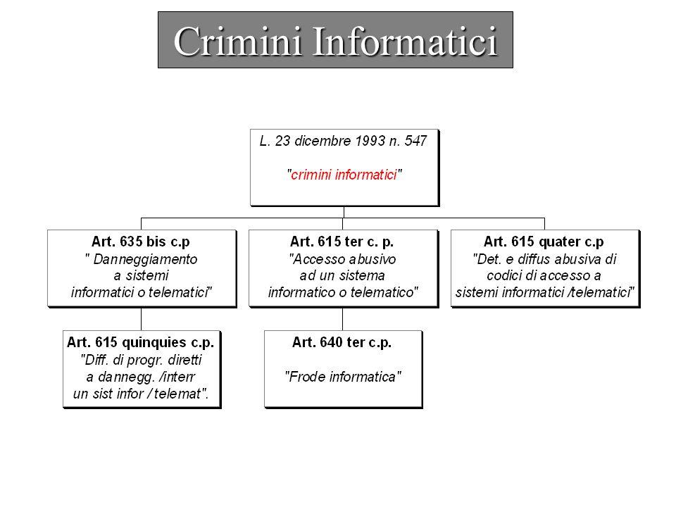 Art.615 ter c.p. Condotta :Condotta : - accesso abusivo ad un S.