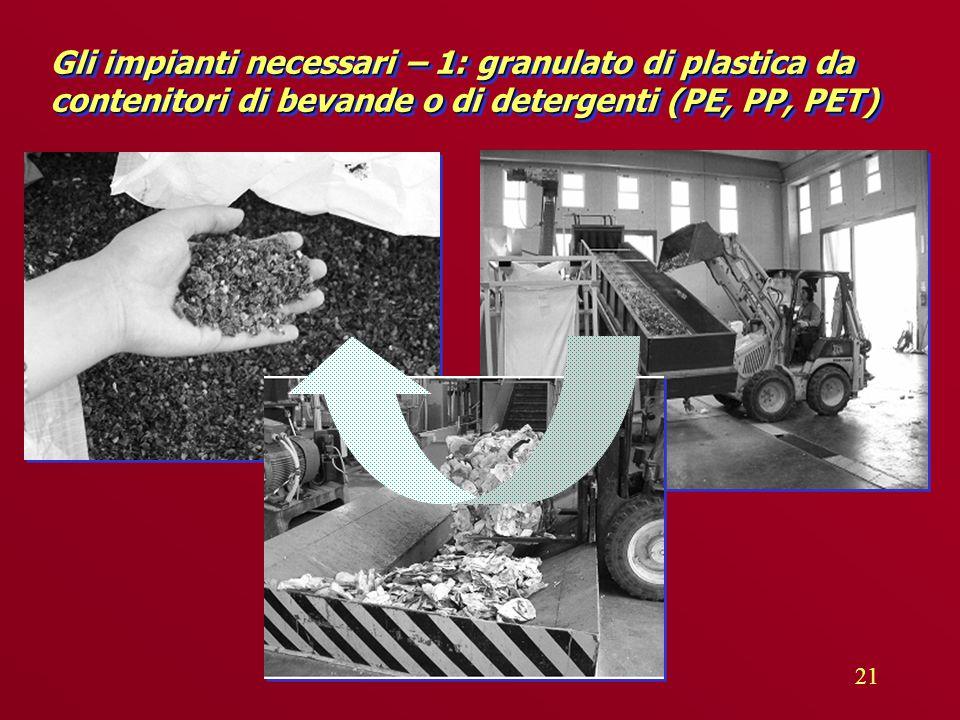21 Gli impianti necessari – 1: granulato di plastica da contenitori di bevande o di detergenti (PE, PP, PET)