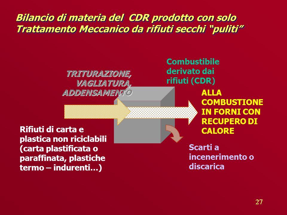 27 Bilancio di materia del CDR prodotto con solo Trattamento Meccanico da rifiuti secchi puliti Rifiuti di carta e plastica non riciclabili (carta plastificata o paraffinata, plastiche termo – indurenti…) TRITURAZIONE, VAGLIATURA, ADDENSAMENTO Combustibile derivato dai rifiuti (CDR) Scarti a incenerimento o discarica ALLA COMBUSTIONE IN FORNI CON RECUPERO DI CALORE
