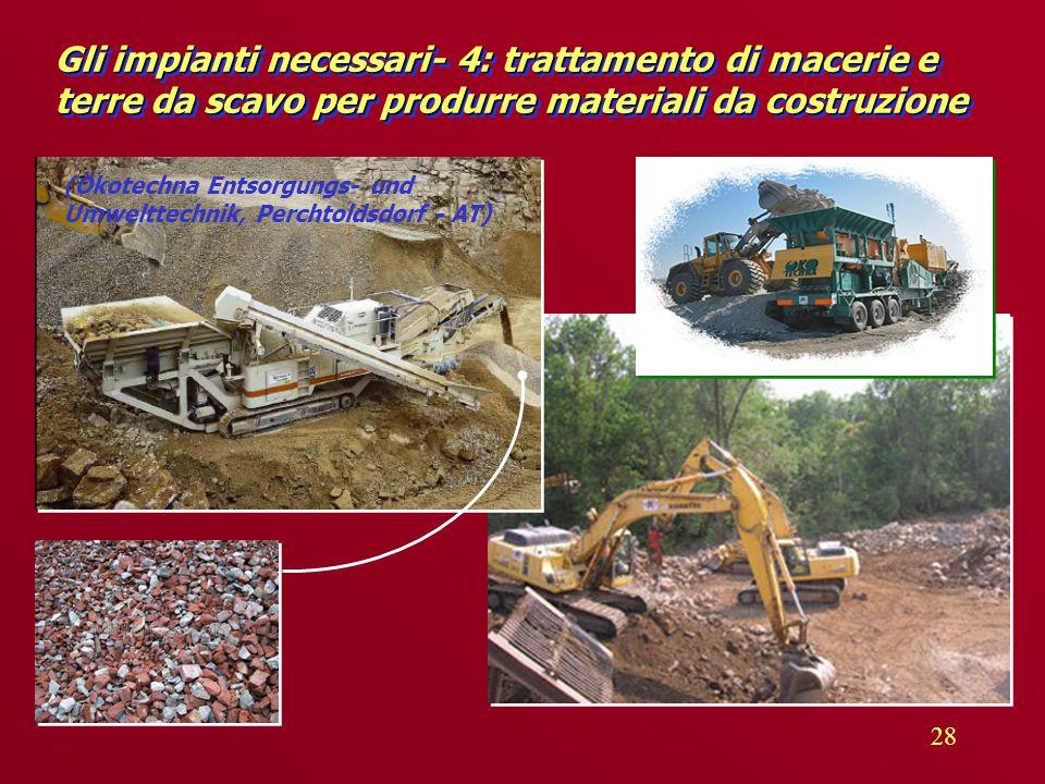 28 (Ökotechna Entsorgungs- und Umwelttechnik, Perchtoldsdorf - AT) Gli impianti necessari- 4: trattamento di macerie e terre da scavo per produrre materiali da costruzione