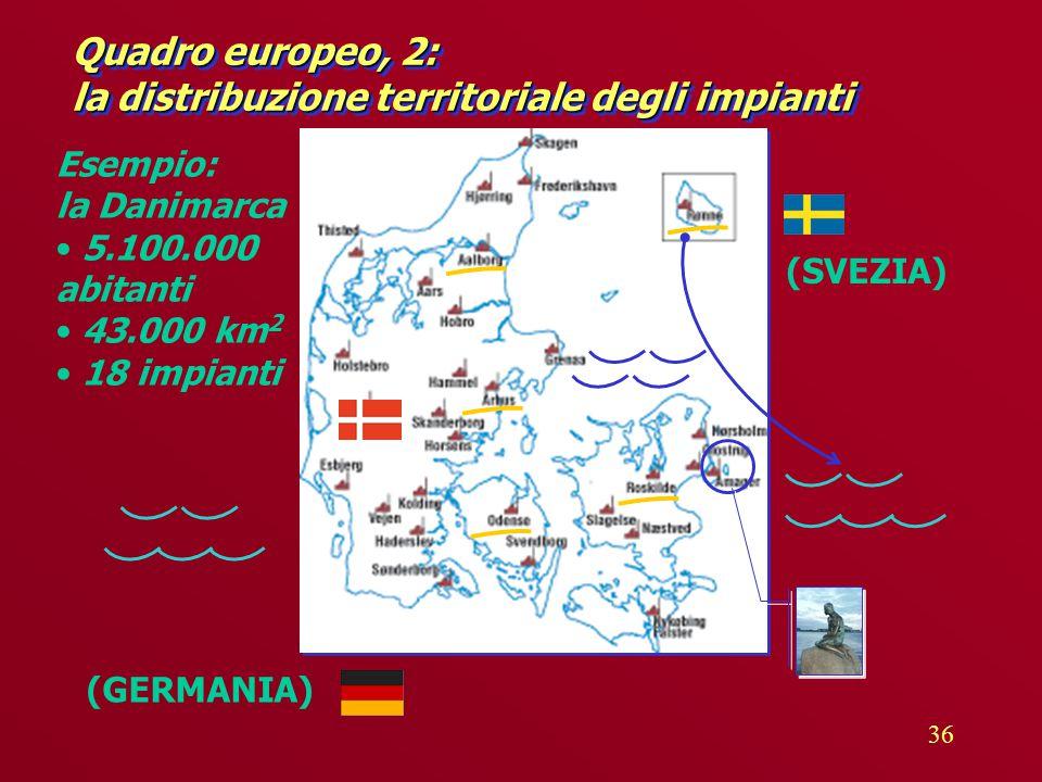 36 Quadro europeo, 2: la distribuzione territoriale degli impianti (SVEZIA) (GERMANIA) Esempio: la Danimarca 5.100.000 abitanti 43.000 km 2 18 impianti