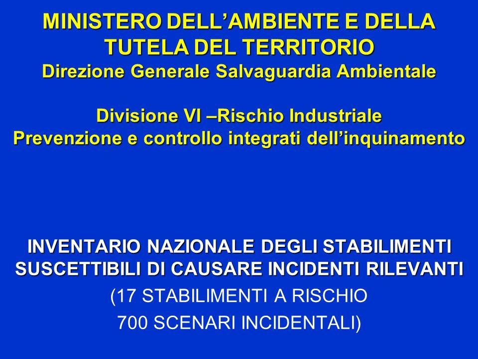 MINISTERO DELL'AMBIENTE E DELLA TUTELA DEL TERRITORIO Direzione Generale Salvaguardia Ambientale Divisione VI –Rischio Industriale Prevenzione e controllo integrati dell'inquinamento INVENTARIO NAZIONALE DEGLI STABILIMENTI SUSCETTIBILI DI CAUSARE INCIDENTI RILEVANTI (17 STABILIMENTI A RISCHIO 700 SCENARI INCIDENTALI)