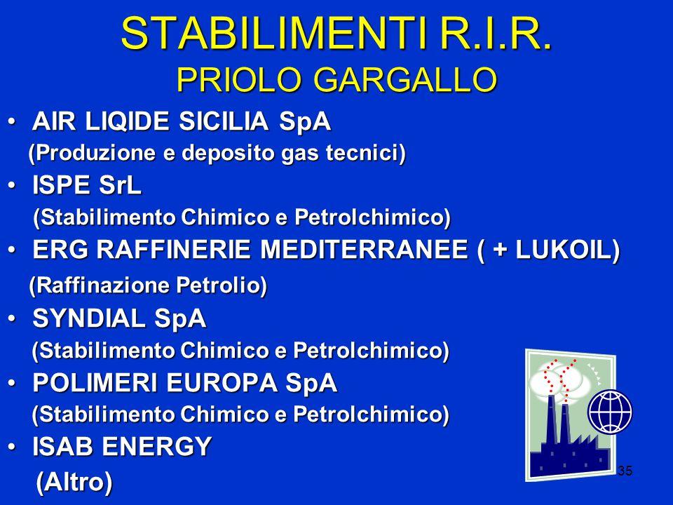 35 STABILIMENTI R.I.R.