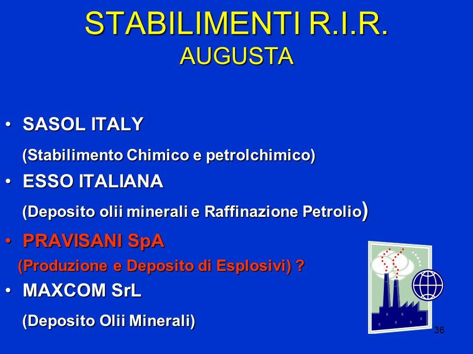 36 STABILIMENTI R.I.R.