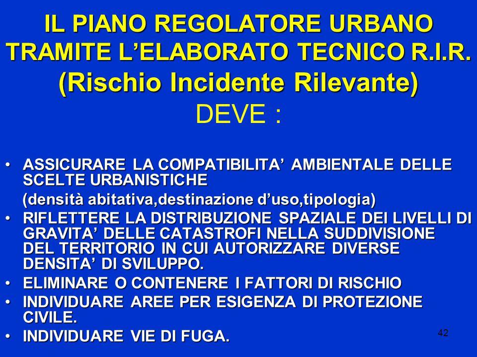 42 IL PIANO REGOLATORE URBANO TRAMITE L'ELABORATO TECNICO R.I.R.