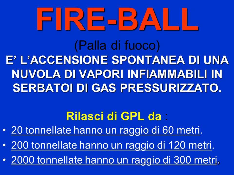 49 FIRE-BALL E' L'ACCENSIONE SPONTANEA DI UNA NUVOLA DI VAPORI INFIAMMABILI IN SERBATOI DI GAS PRESSURIZZATO.