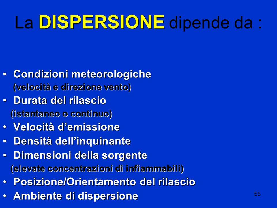 55 DISPERSIONE La DISPERSIONE dipende da : Condizioni meteorologicheCondizioni meteorologiche (velocità e direzione vento) (velocità e direzione vento) Durata del rilascioDurata del rilascio (istantaneo o continuo) (istantaneo o continuo) Velocità d'emissioneVelocità d'emissione Densità dell'inquinanteDensità dell'inquinante Dimensioni della sorgenteDimensioni della sorgente (elevate concentrazioni di infiammabili) (elevate concentrazioni di infiammabili) Posizione/Orientamento del rilascioPosizione/Orientamento del rilascio Ambiente di dispersioneAmbiente di dispersione