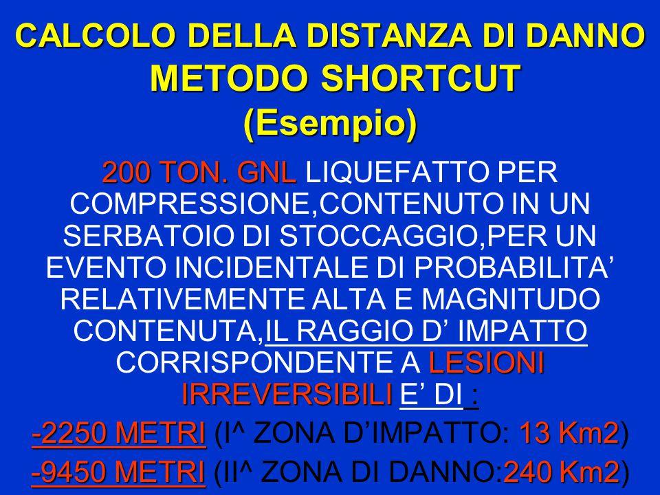 CALCOLO DELLA DISTANZA DI DANNO METODO SHORTCUT (Esempio) 200 TON.