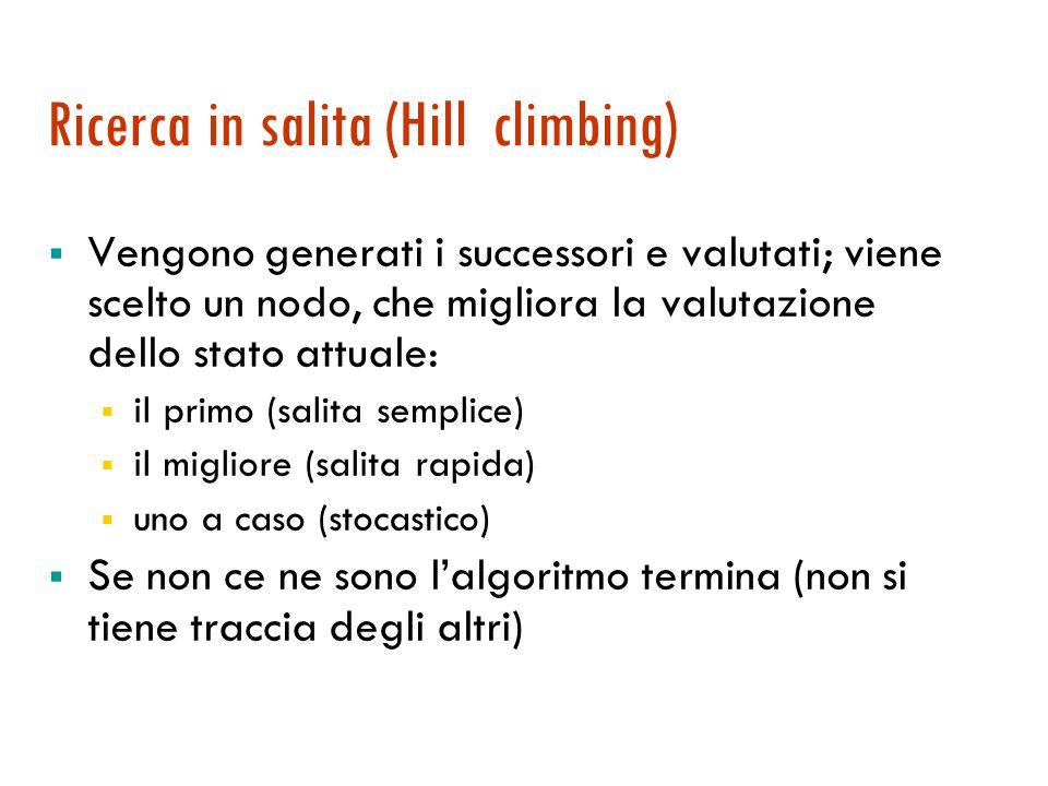 Ricerca in salita (Hill climbing)  Vengono generati i successori e valutati; viene scelto un nodo, che migliora la valutazione dello stato attuale:  il primo (salita semplice)  il migliore (salita rapida)  uno a caso (stocastico)  Se non ce ne sono l'algoritmo termina (non si tiene traccia degli altri)