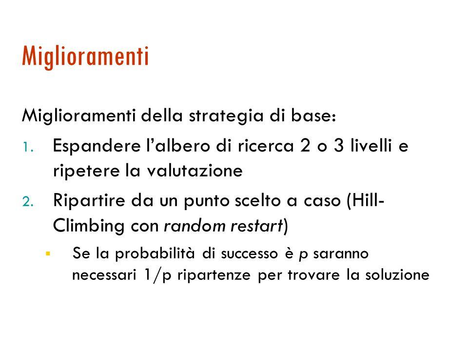 Algoritmi online Maria Simi, a.a. 2006/07