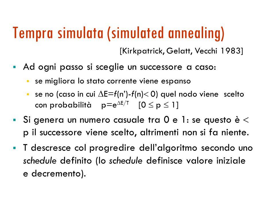 Tempra simulata (simulated annealing)  Ad ogni passo si sceglie un successore a caso:  se migliora lo stato corrente viene espanso  se no (caso in cui  E=f(n')-f(n)  0) quel nodo viene scelto con probabilità p=e  E/T [0  p  1]  Si genera un numero casuale tra 0 e 1: se questo è  p il successore viene scelto, altrimenti non si fa niente.