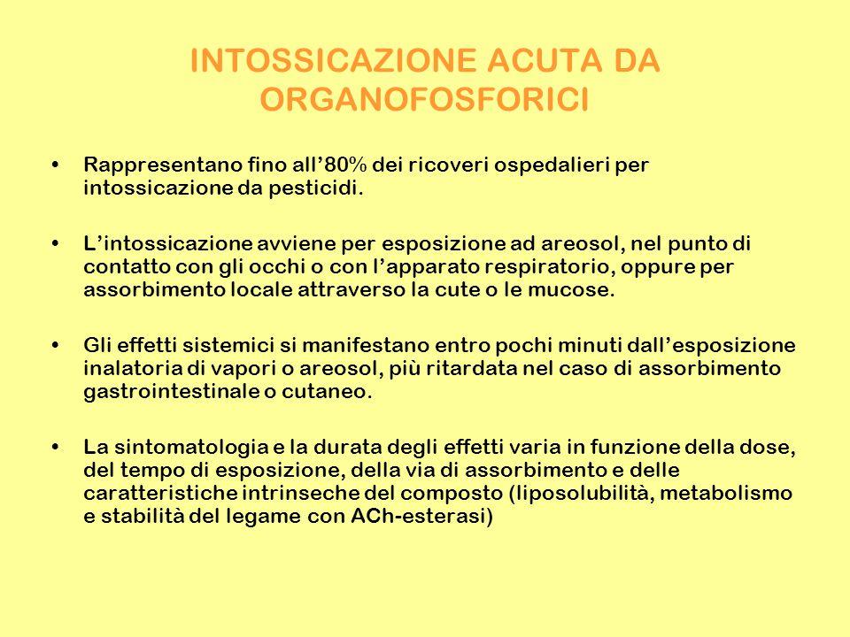 INTOSSICAZIONE ACUTA DA ORGANOFOSFORICI Rappresentano fino all'80% dei ricoveri ospedalieri per intossicazione da pesticidi. L'intossicazione avviene