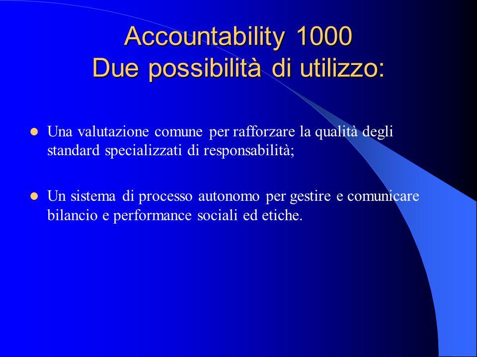 Accountability 1000 Due possibilità di utilizzo: Una valutazione comune per rafforzare la qualità degli standard specializzati di responsabilità; Un sistema di processo autonomo per gestire e comunicare bilancio e performance sociali ed etiche.